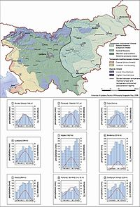 Climate types of Slovenia 1970–2000 and climographs for selected settlements.
