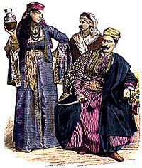 Inhabitants of Damascus by the end of the Ottoman era