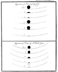 """The """"black drop effect"""" as recorded during the 1769 transit"""