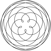 The pentagram of Venus. Earth is positioned at the centre of the diagram, and the curve represents the direction and distance of Venus as a function of time.