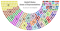 The 435 seats of the House grouped by state, as apportioned after the 2010 Census