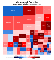 Treemap of the popular vote by county, 2016 presidential election