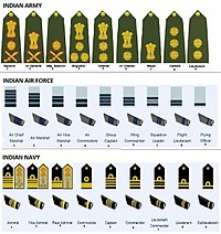 Picture showing equivalent ranks and insignia of Indian Armed Forces (click to enlarge)