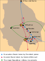Overview of military actions