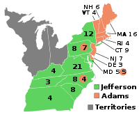 1800 election results