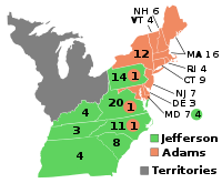 1796 election results