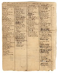 Jefferson's 1795 Farm Book, page 30, lists 163 slaves at Monticello.