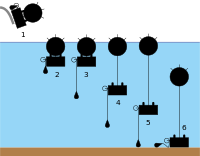 Sequence of laying a moored contact mine with a plummet