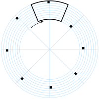 The Nipkow disk. This schematic shows the circular paths traced by the holes that may also be square for greater precision. The area of the disk outlined in black shows the region scanned.