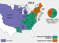 1812 in the United States