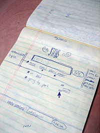 A sketch, c. 2006, by Jack Dorsey, envisioning an SMS-based social network.
