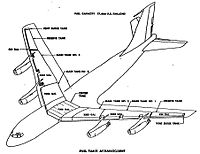 The 35° swept wing includes the fuel tanks.