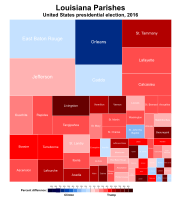 Treemap of the popular vote by parish, 2016 presidential election