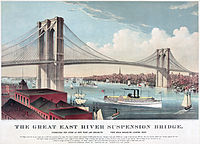 Brooklyn Bridge in 1883, by Currier and Ives