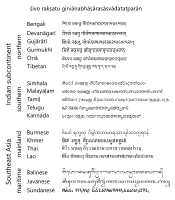 Sanskrit in modern Indian and other Brahmi scripts: May Śiva bless those who take delight in the language of the gods. (Kālidāsa)