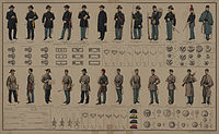 An 1895 illustration showing the uniforms of the Confederate Army contrasted with those of the U.S. Army