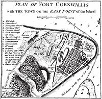 A 1799 map of George Town.