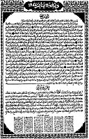 The Proclamation of Independence of Morocco of 1944.