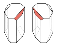 Pasteur separated the left and right crystal shapes from each other to form two piles of crystals: in solution one form rotated light to the left, the other to the right, while an equal mixture of the two forms canceled each other's effect, and does not rotate the polarized light.