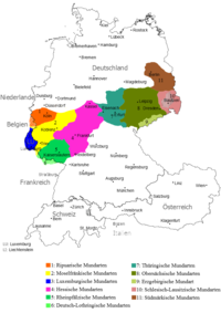 The Central German dialects