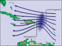 Waves in the trade winds in the Atlantic Ocean—areas of converging winds that move along the same track as the prevailing wind—create instabilities in the atmosphere that may lead to the formation of hurricanes.