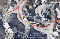 Diagram of expedition's routes near North Col.