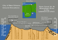 Vertical cross-section, showing maximum levee height of 23 ft