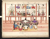 Burmese puppet theatre with musicians in the foreground (19th-century watercolour)