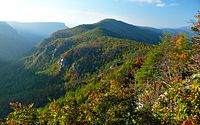 North Carolina's Appalachian Mountains
