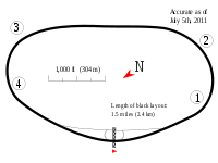 Layout of Kentucky Speedway