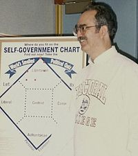 David Nolan, founder of the Libertarian Party, with the Nolan Chart