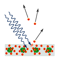 The photoelectric effect. Incoming photons on the left strike a metal plate (bottom), and eject electrons, depicted as flying off to the right.