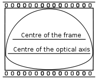 The frame layout of the IMAX Dome film