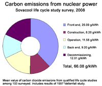 According to Sovacool, nuclear power plants produce electricity with about 66 g equivalent lifecycle carbon dioxide emissions per kWh, while renewable power generators produce electricity with 9.5–38 g carbon dioxide per kWh. A 2012 study by Yale University disputed this estimate, and found that the mean value from nuclear power ranged from 11-25 g/kWh of total life cycle CO2 emissions
