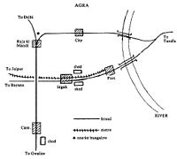 Railway Map of Agra (the line to Jaipur has meanwhile been converted to broad gauge)