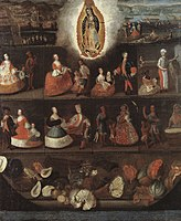 Luis de Mena, Virgin of Guadalupe and castas, showing race mixture and hierarchy as well as fruits of the realm, ca. 1750
