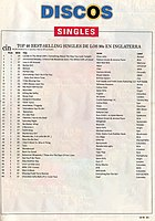 List of best-selling singles of the 1990s in the United Kingdom