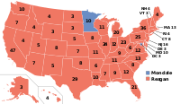 1984 presidential electoral votes by state. Reagan (red) won every state except Mondale's home state of Minnesota; Mondale also carried the District of Columbia.