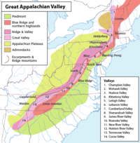 Great Appalachian Valley
