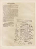 Declaration and Treaty on the Creation of the USSR