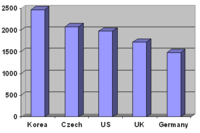 Hours worked in different countries according to UN data in a CNN report.