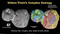 The geology of the contact binary object Arrokoth (nicknamed Ultima Thule), the first undisturbed planetesimal visited by a spacecraft, with comet 67P to scale. Notable surface features are highlighted at right. The eight subunits of the larger lobe, labeled ma to mh, are thought to have been its building blocks. The two lobes came together later, forming a contact binary. Objects such as Arrokoth are believed in turn to have formed protoplanets.