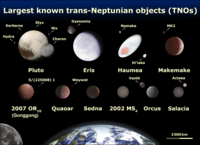 Size comparison of some large TNOs with Earth: and its moons,,, , Sedna, , Quaoar, and Orcus.