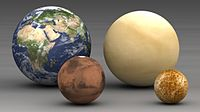 The inner planets. From left to right: Earth, Mars, Venus, and Mercury (sizes to scale).