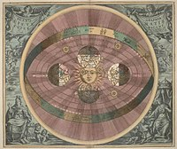 Andreas Cellarius's illustration of the Copernican system, from the Harmonia Macrocosmica (1660)