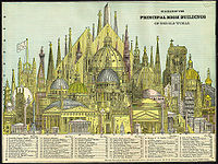 Diagram of the principal high buildings of the Old World, 1884