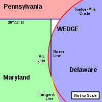 """Diagram of """"The Wedge"""""""