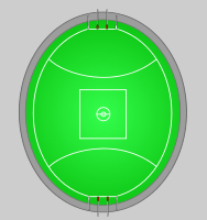 Typical Australian rules football playing field