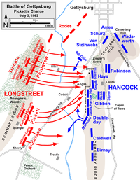 Pickett's Charge, July 3
