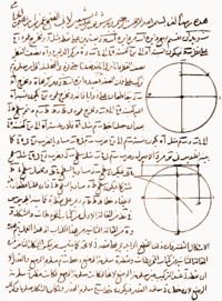 """""""Cubic equations and intersections of conic sections"""", of Omar Khayyam."""